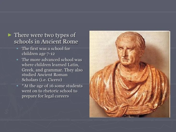 Grammar Education Roman Ancient