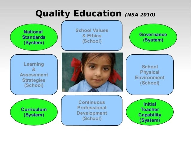 Education Leadership - Creating a vision for quality education