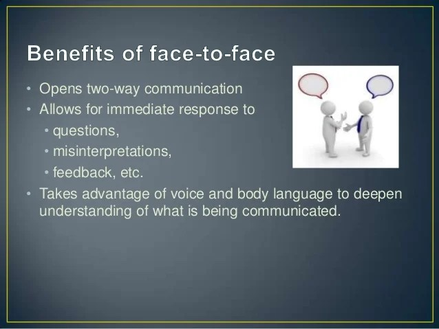 Image result for face to face communication skills