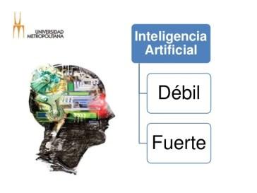 Resultado de imagen de Inteligencia Artificial Fuerte IMágenes