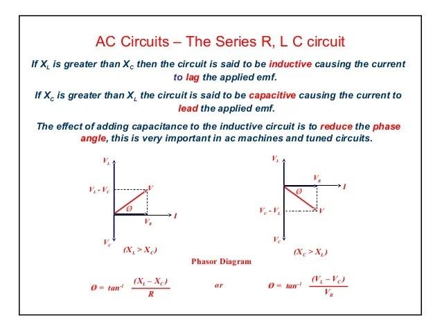 Elect principles 2 ac circuits (rlc)