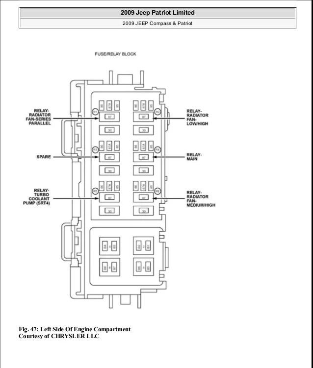 Manual reparacion Jeep Compass  Patriot Limited 20072009_Electrical…