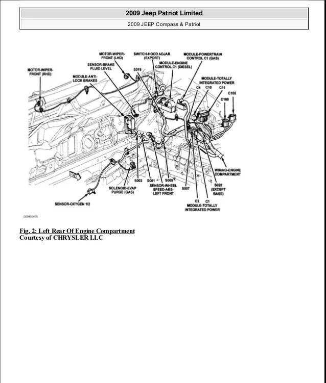 Subaru Baja Trailer Wiring Harness  Auto Electrical Wiring Diagram