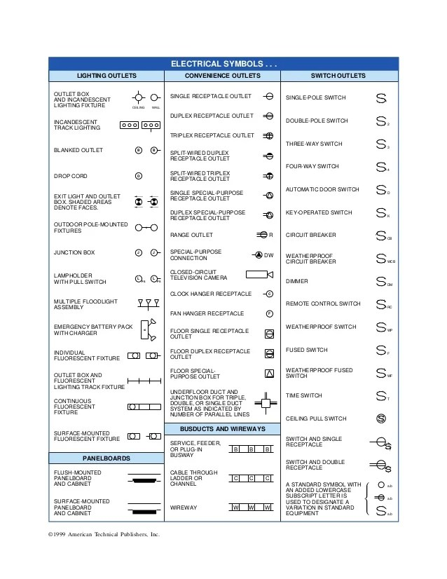 electrical-symbols-1-638 Racing Drone Wiring Diagram on video camera, maintenance for, diagram for dji phantom 2, diagram for vivitar sky eye 360, diagram for striker, cam aton,