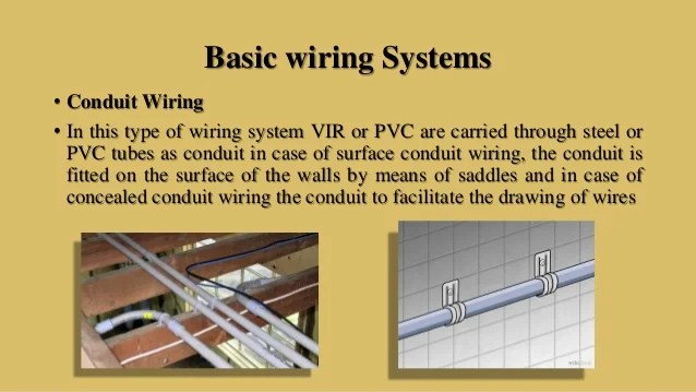 interior wiring system full hd maps locations another world rh picemaps com Conduit Parts Electrical Cable Conduit