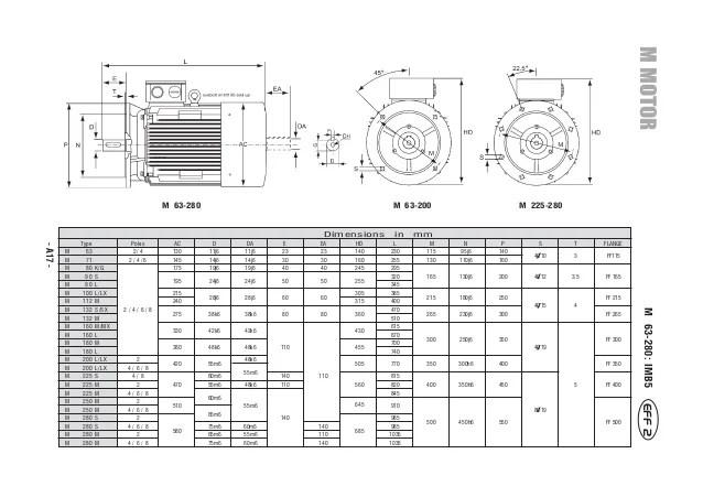 iec motor frame size chart