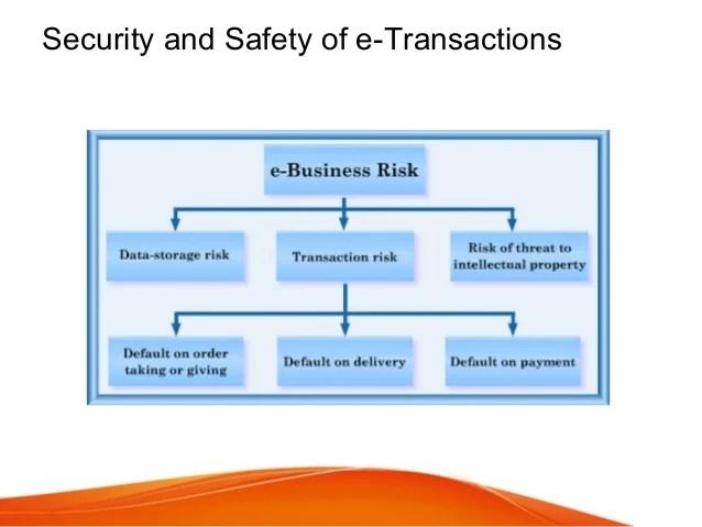Security Employment Agencies