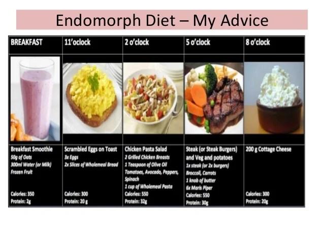 Endomorph diet ppt