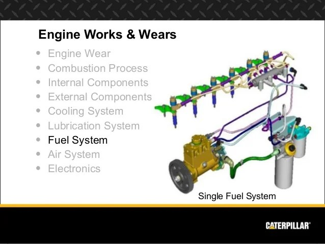 Engine systems diesel engine analyst  part 2