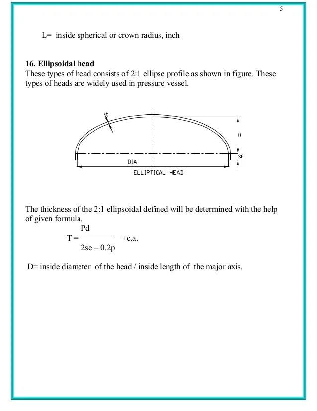 Ellipsoidal head surface area formula