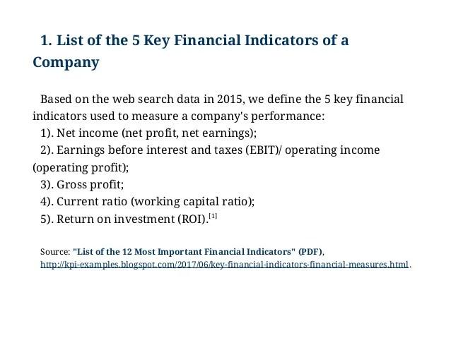Company Financials Examples