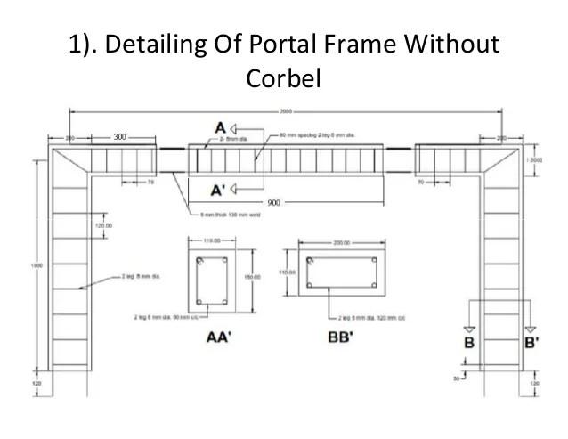 Rcc Portal Frame Details | Viewframes.org