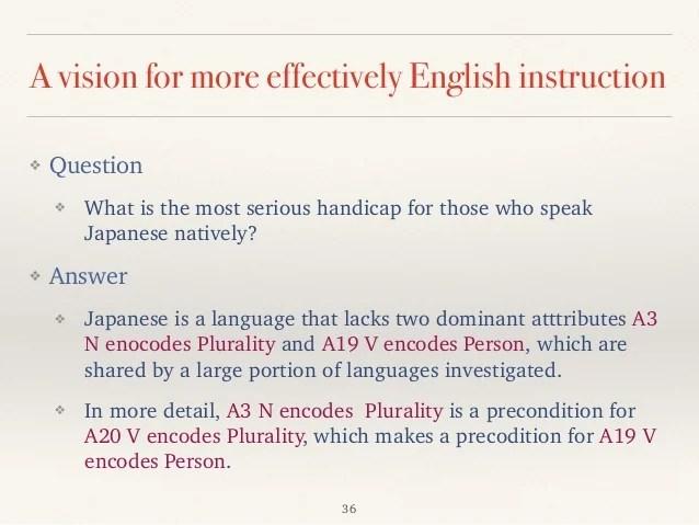 Formal Concept Analysis meets grammar typology
