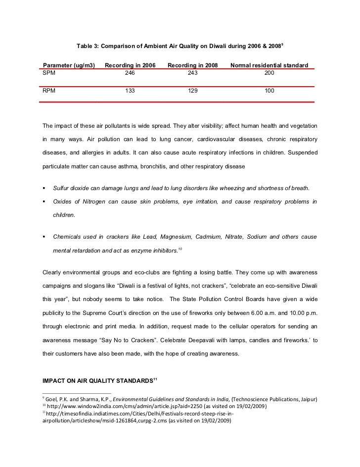 Short essay diwali