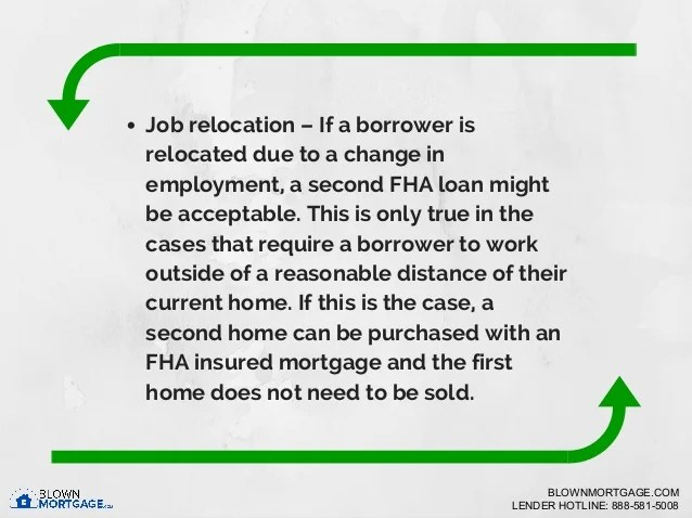 How to qualify for fha loan second home www for Where can i get a loan for a house