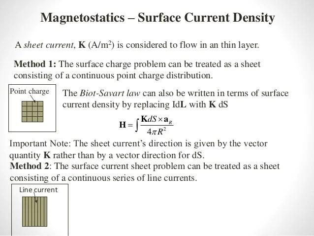 current¤t density