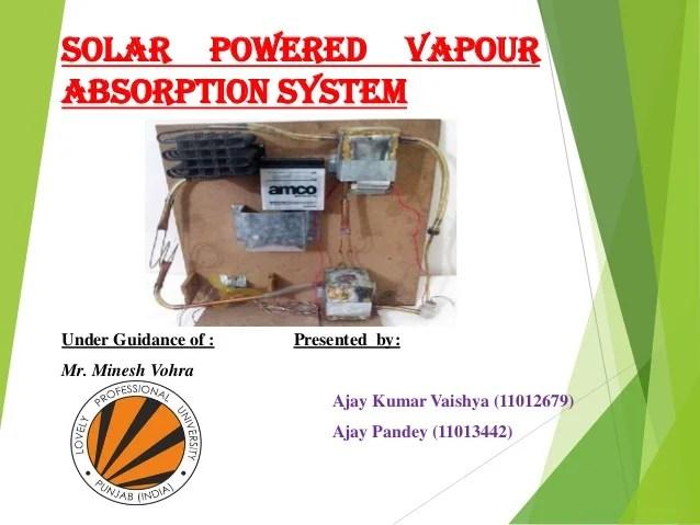 In Unit Air Conditioner