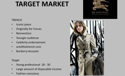 Determining Your Target Market For Fashion Handbags