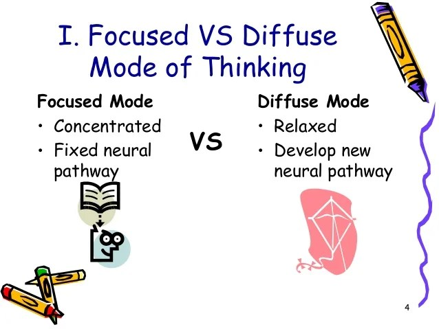 Focused vs Diffuse mode