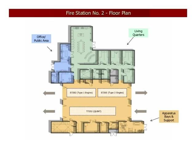 Fire Station No. 2 Design Presentation December 2007