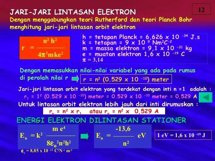 Pengertian, makalah, sejarah, jenis, kecenderungan, tabel nilai dan. Contoh Soal Menentukan Jari Jari Atom - Contoh Soal Terbaru