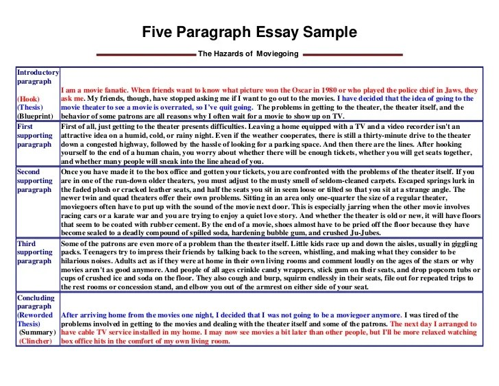 five paragraphs unloved and unnecessary - Format Of A 5 Paragraph Essay