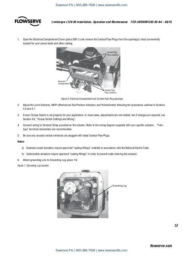 Limitorque qx wiring diagrams limitorque wirning diagrams L120 Actuator Limitorque Actuators EIM Actuator Wiring Diagram