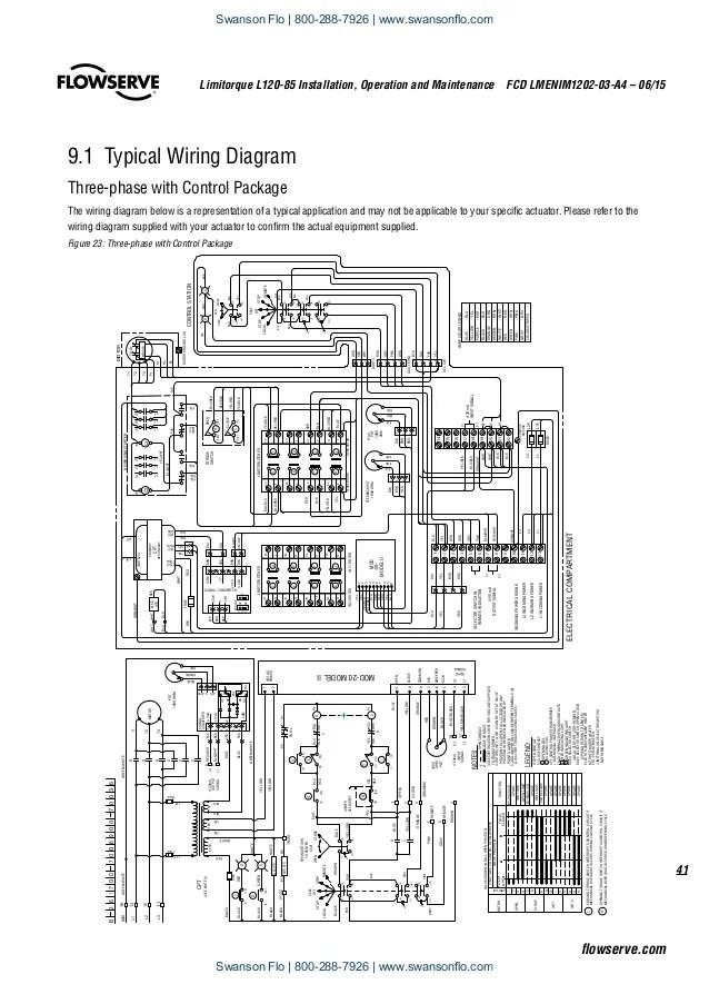 Limitorque wiring diagram l120 torzone org John Deere Gator Fuel Pump Wiring Diagram RCS Mar 50 2 Electric Actuator Wiring Diagram Limitorque SMB 0