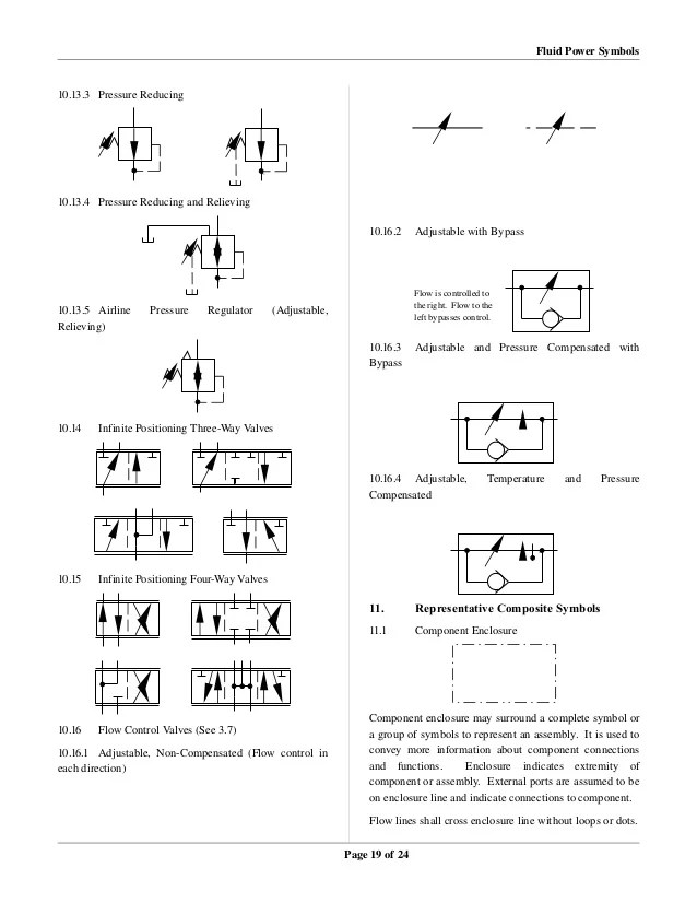 Ball Check Valve Schematic Symbol Library Of Wiring Diagram