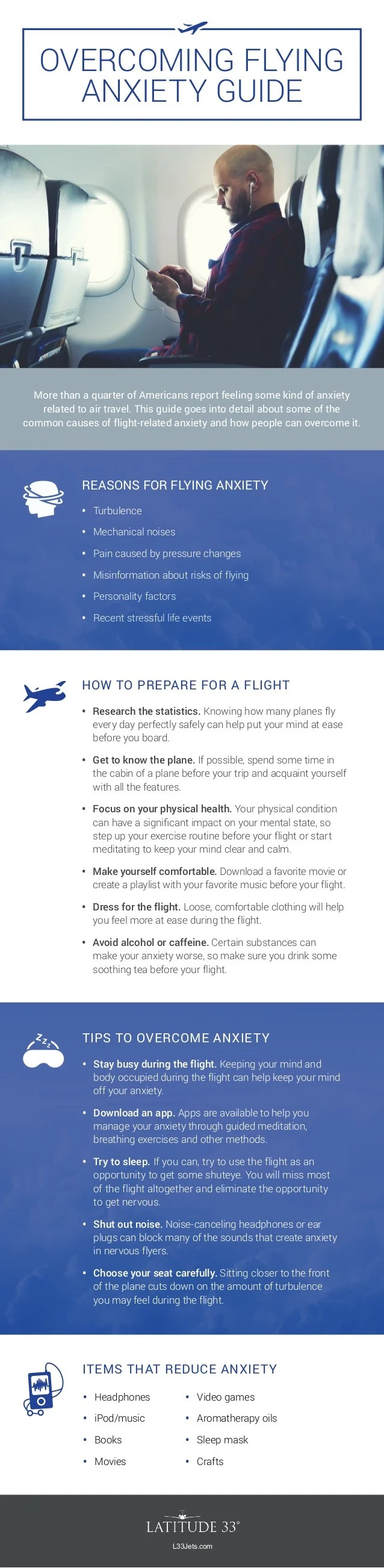 Fear of Flying Infographic