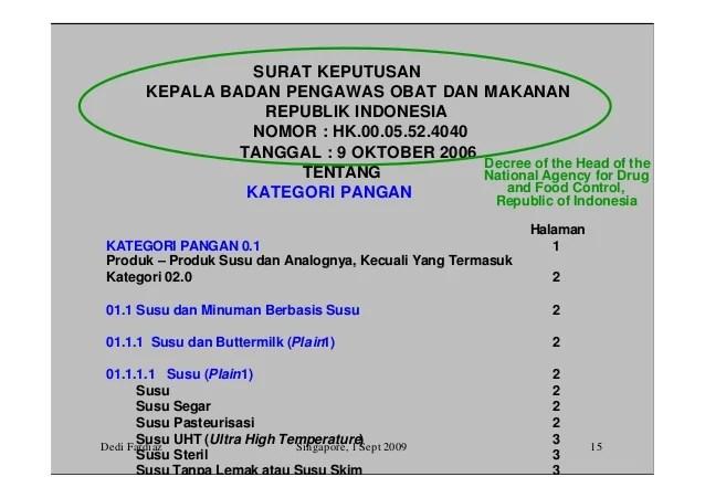 Food Regulations In Indonesia