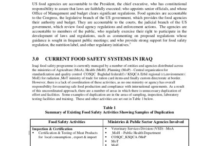 canadian food safety certification download free all templates collection and template designs download for free for commercial or non commercial