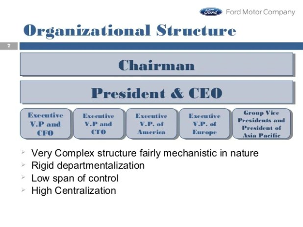 Organizational structure of ford motor company for Ford motor company mission statement
