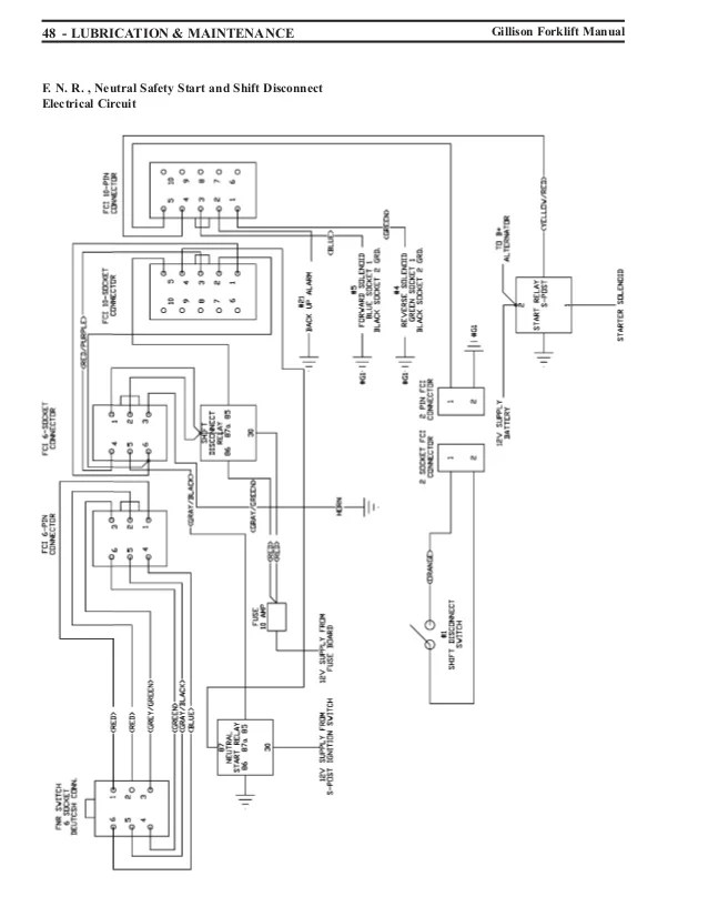 yale lift truck wiring diagram html
