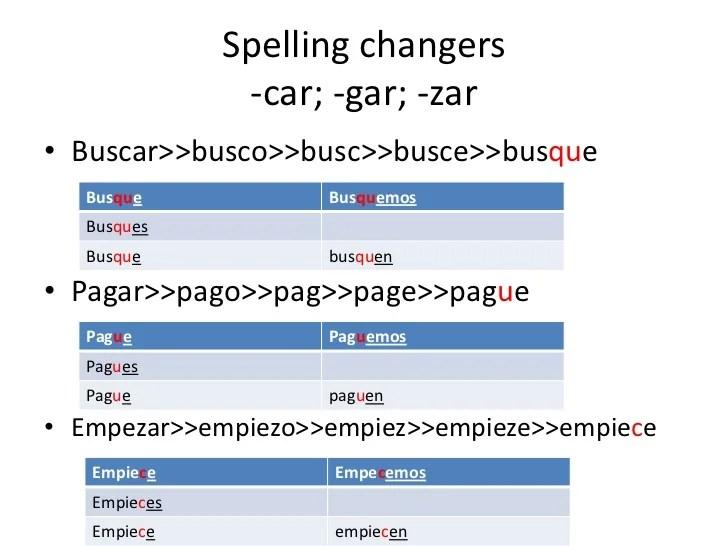 Buscar Chart Conjugation