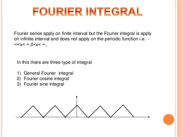 F Equal X X X X 1 Not Cos1 F 0 0 X