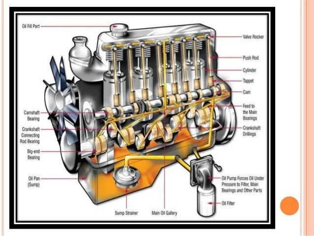 overhead valve engine animation rh pandarestaurant us Overhead Valve Engine Animation 24 Valve Duratec Engine Diagram