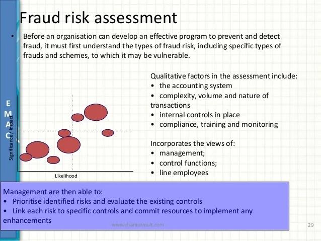 Internal Controls Prevent Fraud