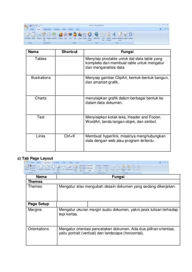 Fungsi Menu Dan Ikon Pada Microsoft Excel 2007 Beserta Gambarnya : fungsi, microsoft, excel, beserta, gambarnya, Microsoft, Materi, Kelas, 7-8-9