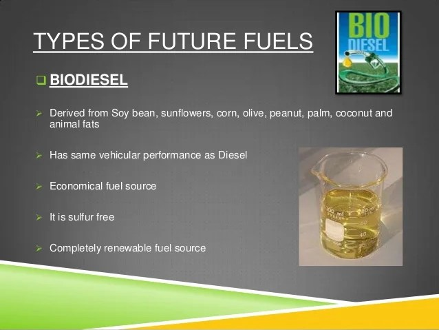 Use Natural Gas Future