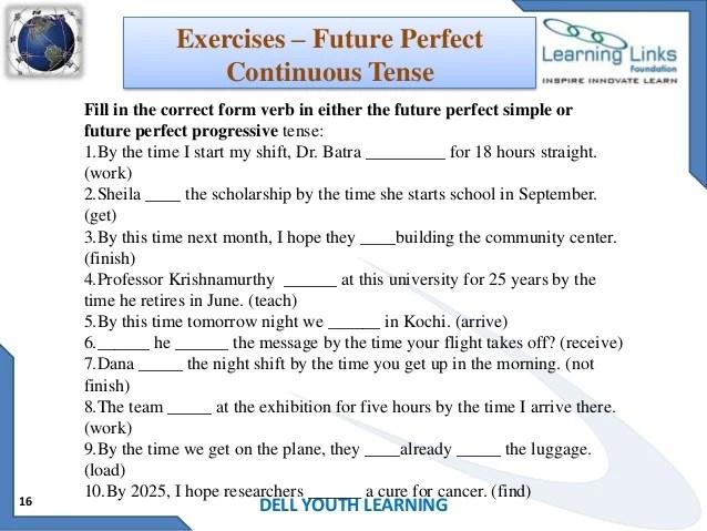 Worksheets Future Tense Simple