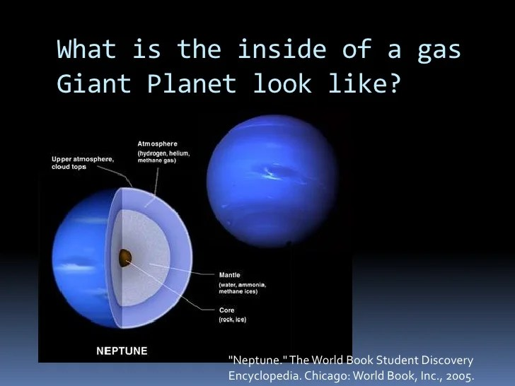 Gas giant planets