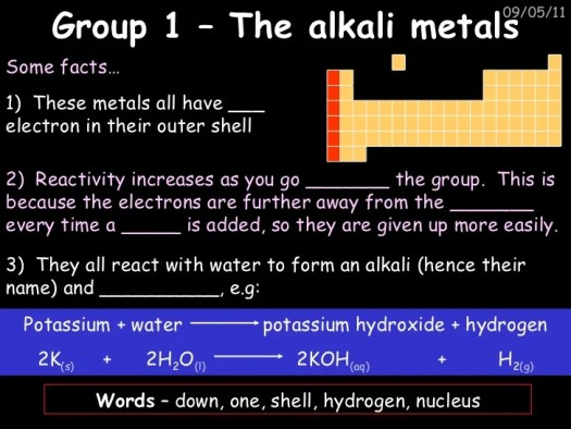 Facts about group 1 on the periodic table periodic diagrams science gcse c4 chemical patterns bonding periodic table revision urtaz Gallery