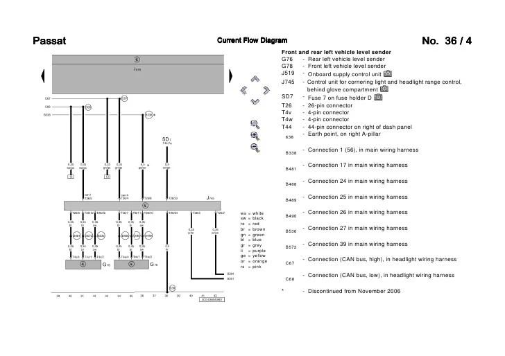 Vw Passat B6 Wiring Diagram Pdf  Somurich