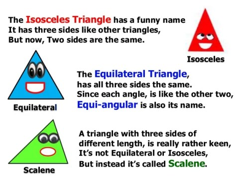Image result for fun isosceles triangle
