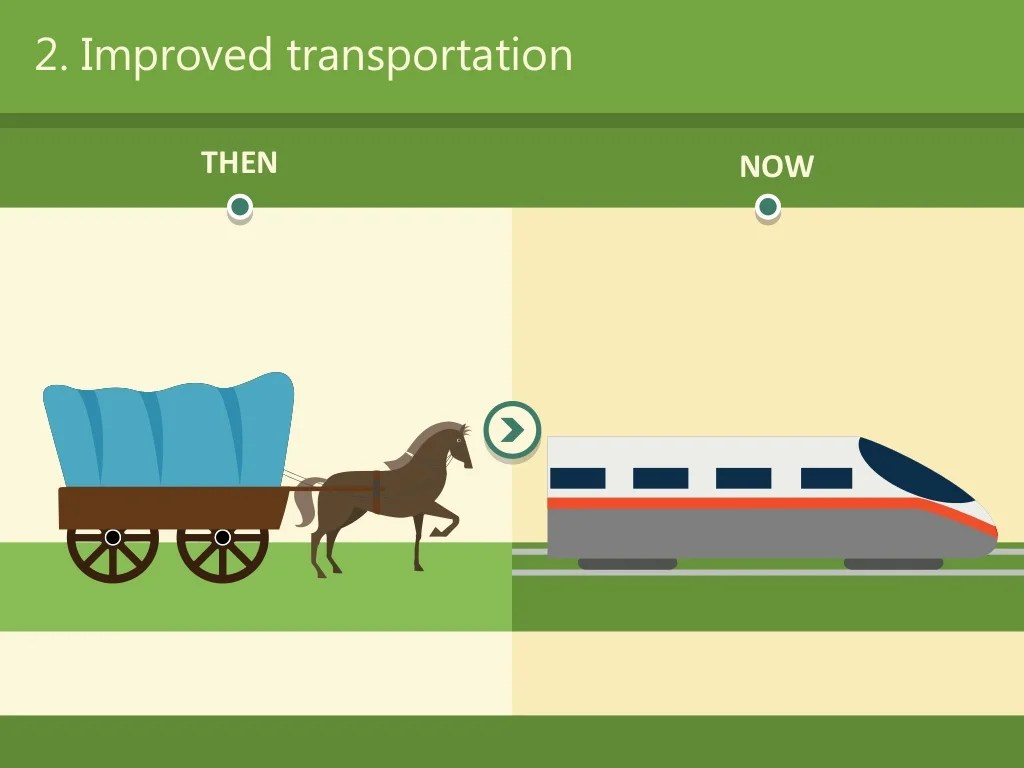 2 Improved Transportation Then Now