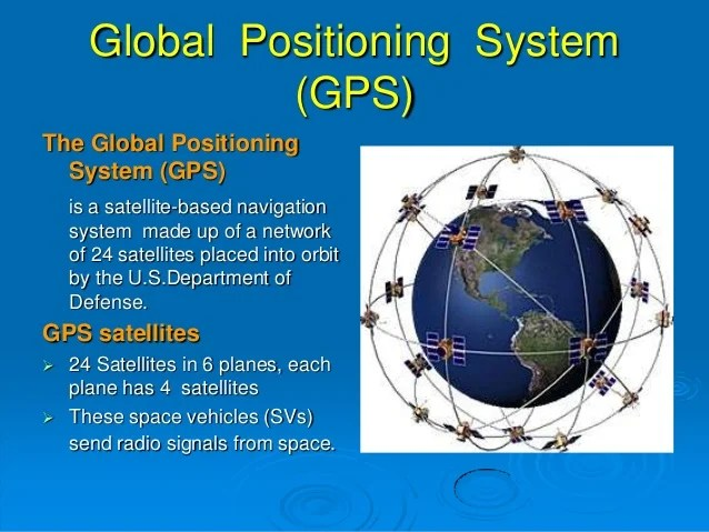 BEST concept on Global positioning system(GPS)