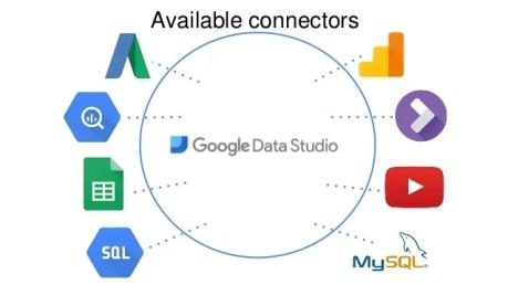 Image result for data studio