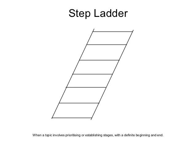 Ladder Type Graphic Organizer