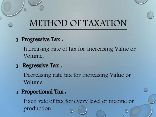 Image result for Methods of Taxation'